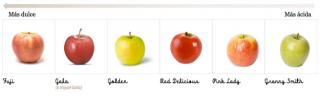 tipos de manzanas: captura